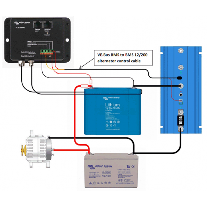 Industrial Interfaces ASS030510100 VE.Bus BMS to BMS 12-200 ...